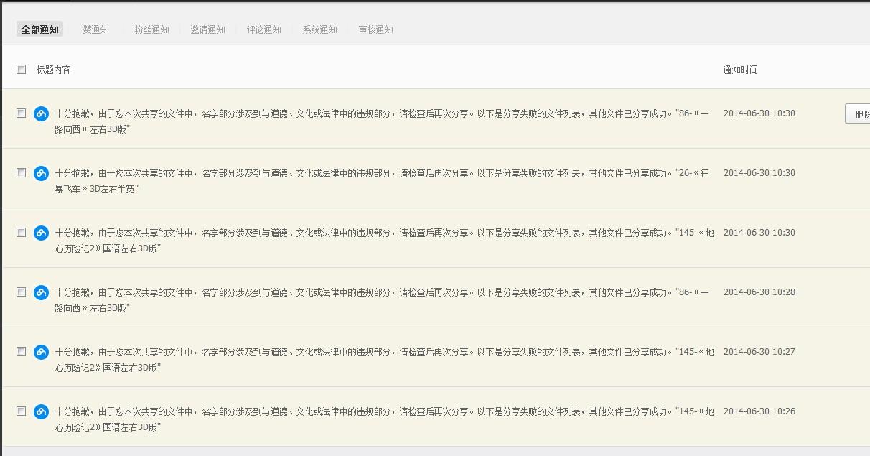 小米电视2 左右偏振3d格式影片资源 百度云盘图片